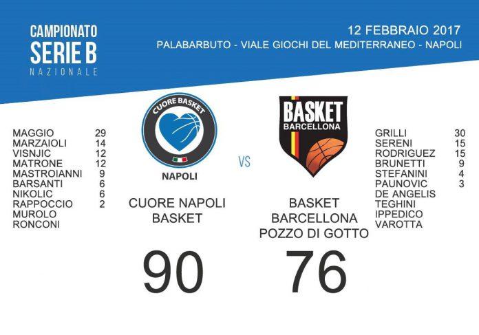 Cuore_Napoli_Basket_-_Basket_Barcellona